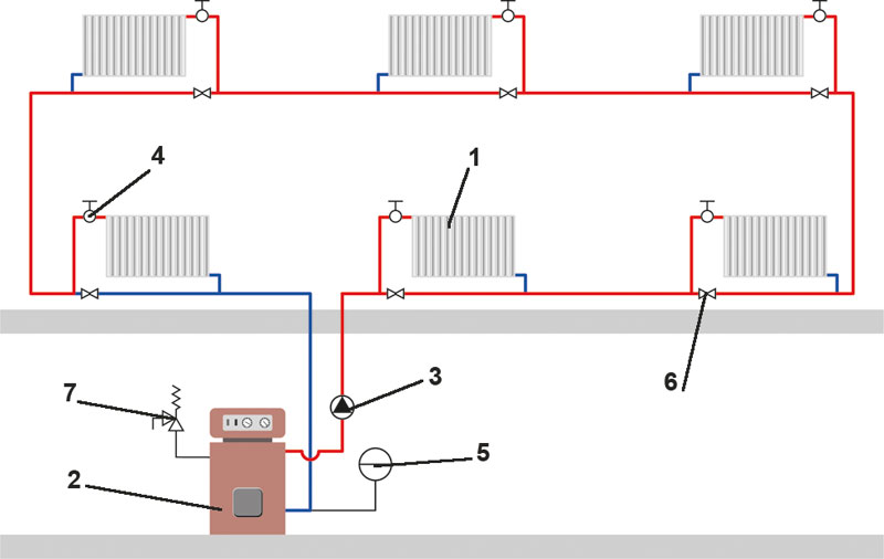 Как правильно сделать однотрубное отопление