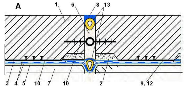 Ли блоки плиточный на клей можно класть